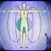 Biofield Human Frequencies