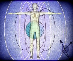 Biofield Human Frequencies