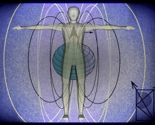Electromagnetic Biofield